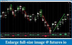 TST contest trading journal - Vol profile, Vol clusters, Foot-Prints-20160425_fdax01b.jpg