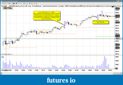 Safin's Trading Journal-tf-5-mins-profit-20-.png