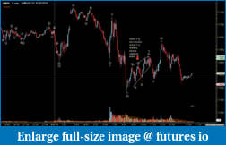 Anyone use Elliott Wave ?-ymm6-futures-io-count-05-09-16-5-min-.png