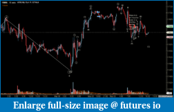 Anyone use Elliott Wave ?-ymm6-futures-io-count-05-09-16-15-min-.png