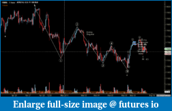 Anyone use Elliott Wave ?-ymm6-futures-io-count-05-09-16-1-hour-.png