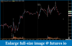 Anyone use Elliott Wave ?-nqm6-futures-io-count-5-min-.png