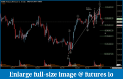 Anyone use Elliott Wave ?-nqm6-futures-io-count-30-min-.png