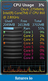 Is It Time to Move to NT 7?-cpu_usage.jpg