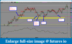Tap In's Corner-2016-05-16_1731_trades.png