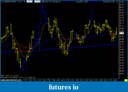 Trading CL (Crude Oil futures) #2-1252952329_50_uploadimage.png
