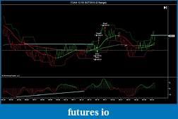 Simulated Stops on FDAX ?-fdax-12-10-9_27_2010-5-range-.jpg