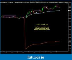 How to code a Simple Moving Average?-lookback-65-days.jpg