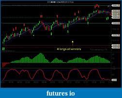 eric J's indicator free Emini journal-es-9-14-09-momentum-template-4-winners.jpg