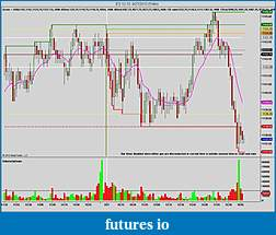 itrade2win's Trade Journal To Success-ninjatrader-chart-3-3.jpg