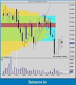 itrade2win's Trade Journal To Success-ninjatrader-chart-4-.jpg