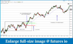 My (incomplete) ES intraday trend trading system-16th-may-long-500tick.png