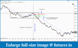 My (incomplete) ES intraday trend trading system-17th-may-short-500tick.png