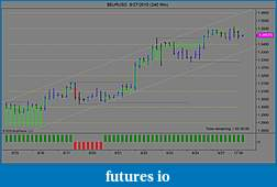 Factor of N-eurusd-9_27_2010-240-min-.jpg