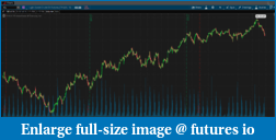 The CL Crude-analysis Thread-caizhdi.png