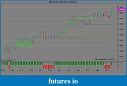 Factor of N-eurusd-9_28_2010-240-min-.jpg