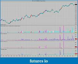 How to use volume in your trading-es-12-09-9_14_2009-bettervolume.jpg