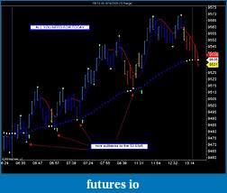 All you need-ym-12-09-9_14_2009-10-range-.jpg