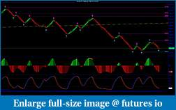 Swing Indicator-nq-09-15-1-unirenko-t1r2o2-8_12_2015.jpg