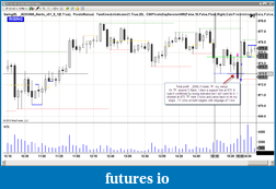 Safin's Trading Journal-tf-5-mins-loss-220-.png