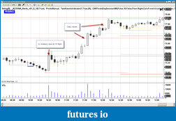 Safin's Trading Journal-cl-5-mins.png