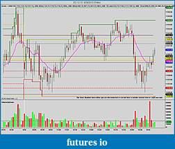 itrade2win's Trade Journal To Success-ninjatrader-chart-5-min-key-levels.jpg