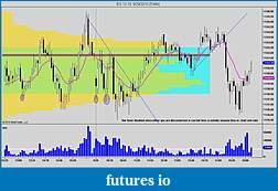 itrade2win's Trade Journal To Success-ninjatrader-chart-5-min-value-area.jpg