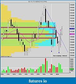 itrade2win's Trade Journal To Success-ninjatrader-chart-1.jpg