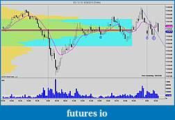 itrade2win's Trade Journal To Success-ninjatrader-chart-h-s-pattern-db.jpg
