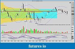 itrade2win's Trade Journal To Success-ninjatrader-chart-trades-1-2-3.jpg
