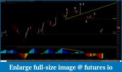 1-2-3 (ABC) NinjaTrader Ross Hook Wave Pattern-6au6-2h-7-19-16.png