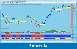 sharky's updated  charts and indicators-sharkys_chart.png