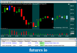 Safin's Trading Journal-tf-12-10-9_30_2010-15-min-profit-80-.png