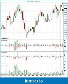 Volume Watch Indicators-5tickb.jpg