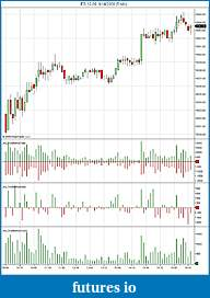 Volume Watch Indicators-5ticka.jpg