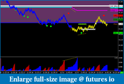 FlexRenko in day trading-oil-110.png