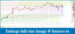 E-mini Nasdaq Volume Profile Trading Journal-18-08-2016-120-min.png