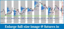 E-mini Nasdaq Volume Profile Trading Journal-18-08-2016-10-min.png