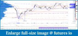 E-mini Nasdaq Volume Profile Trading Journal-18-08-2016-second-third-trade.png