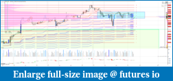 E-mini Nasdaq Volume Profile Trading Journal-19-08-2016-120-min.png