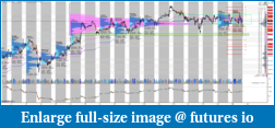 E-mini Nasdaq Volume Profile Trading Journal-22-08-2016-10-min.png