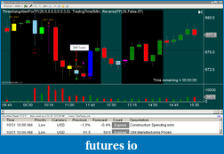 Safin's Trading Journal-tf-12-10-10_01_2010-15-min-profit-0-.png