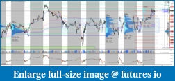 E-mini Nasdaq Volume Profile Trading Journal-23-08-2016-10-min.png