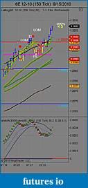 NexGen indicators and review (www.nexgent3.com)-lag.jpg