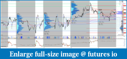 E-mini Nasdaq Volume Profile Trading Journal-24-08-2016-10-min.png
