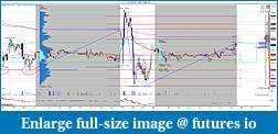 E-mini Nasdaq Volume Profile Trading Journal-nq-09-16-10-min-29-08-16-detail.jpg