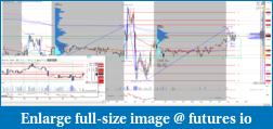 E-mini Nasdaq Volume Profile Trading Journal-29-08-2015-10-min-120-min-all-trades.png