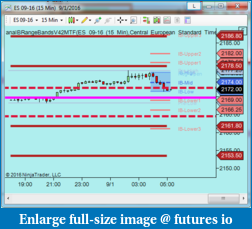 KISS Trade Journal Sep 1st 2016 thru Sep 30th 2016 - First Journal of my Life-es_20160901.png