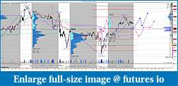 E-mini Nasdaq Volume Profile Trading Journal-nq-09-16-10-min-01-09-16-scenarions-1-2.jpg