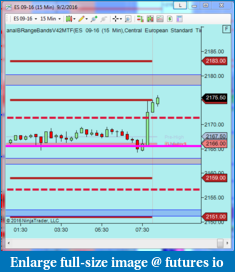 KISS Trade Journal Sep 1st 2016 thru Sep 30th 2016 - First Journal of my Life-es_20160902.png